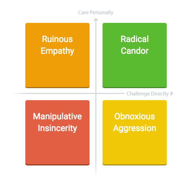 radical-candor-2x2